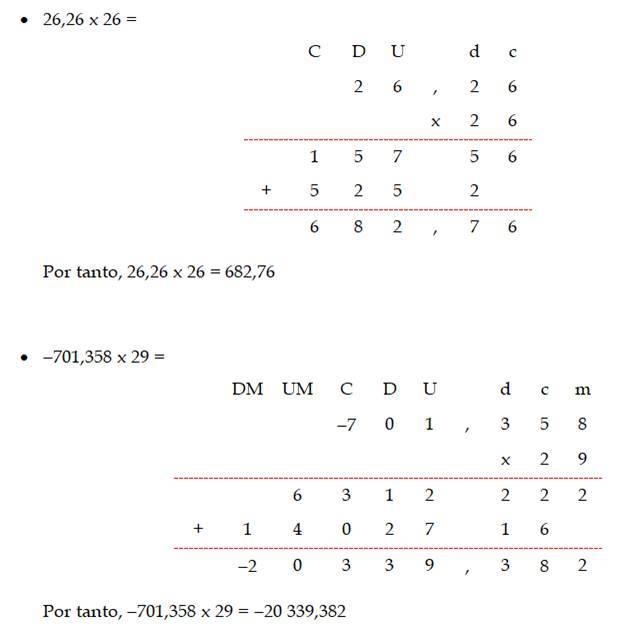 multiplicaciones de dos cifras-2